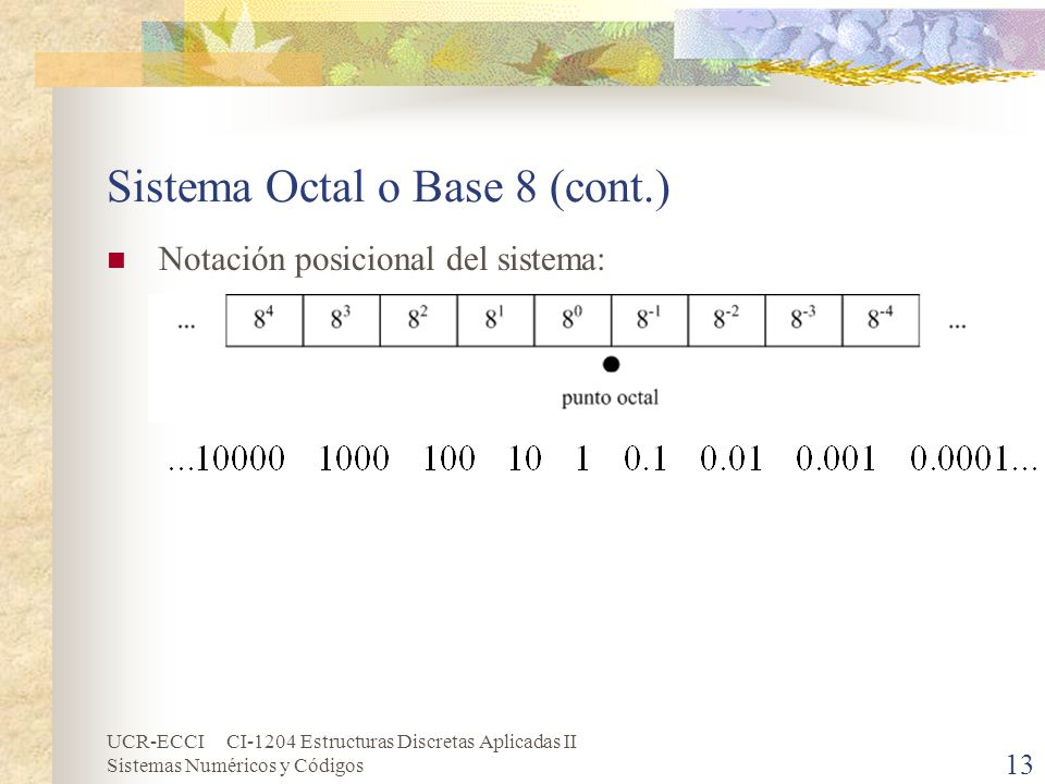 UCR-ECCI CI-1204 Estructuras Discretas Aplicadas II Sistemas Numéricos y Códigos 13 Sistema Octal o Base 8 (cont.) Notación posicional del sistema: