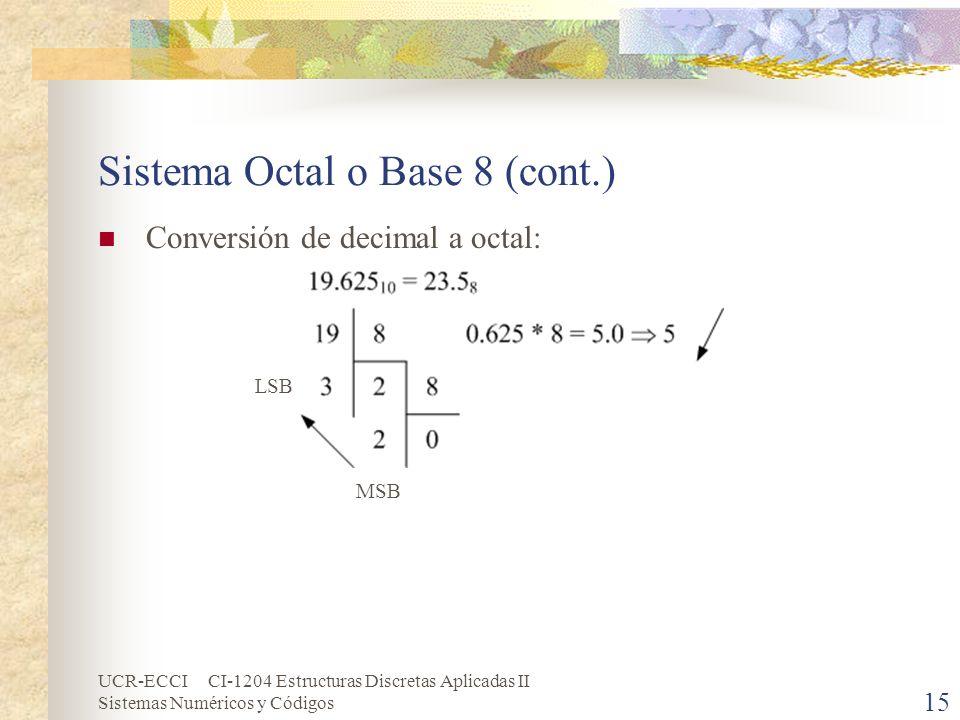 UCR-ECCI CI-1204 Estructuras Discretas Aplicadas II Sistemas Numéricos y Códigos 15 Sistema Octal o Base 8 (cont.) Conversión de decimal a octal: LSB