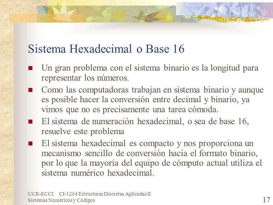 UCR-ECCI CI-1204 Estructuras Discretas Aplicadas II Sistemas Numéricos y Códigos 17 Sistema Hexadecimal o Base 16 Un gran problema con el sistema bina