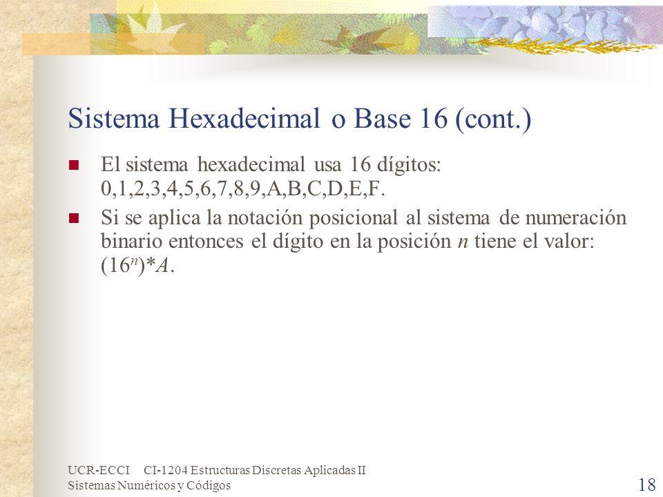 UCR-ECCI CI-1204 Estructuras Discretas Aplicadas II Sistemas Numéricos y Códigos 18 Sistema Hexadecimal o Base 16 (cont.) El sistema hexadecimal usa 1