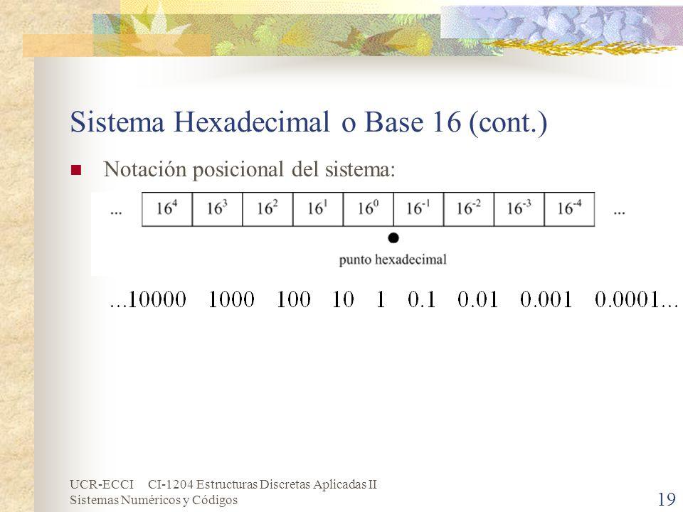 UCR-ECCI CI-1204 Estructuras Discretas Aplicadas II Sistemas Numéricos y Códigos 19 Sistema Hexadecimal o Base 16 (cont.) Notación posicional del sist
