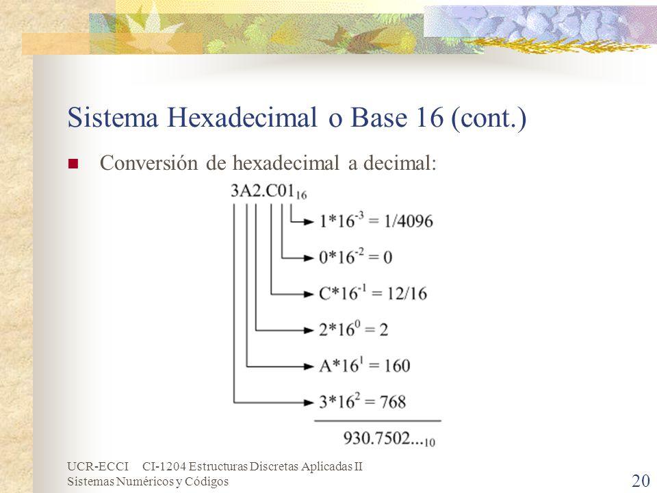 UCR-ECCI CI-1204 Estructuras Discretas Aplicadas II Sistemas Numéricos y Códigos 20 Sistema Hexadecimal o Base 16 (cont.) Conversión de hexadecimal a