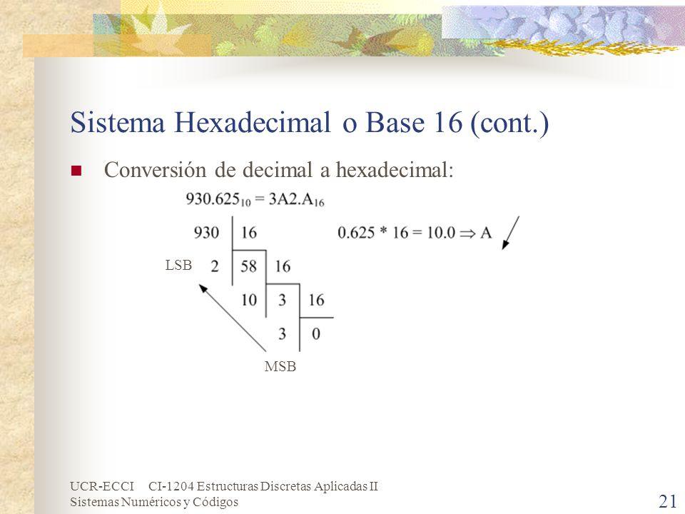UCR-ECCI CI-1204 Estructuras Discretas Aplicadas II Sistemas Numéricos y Códigos 21 Sistema Hexadecimal o Base 16 (cont.) Conversión de decimal a hexa