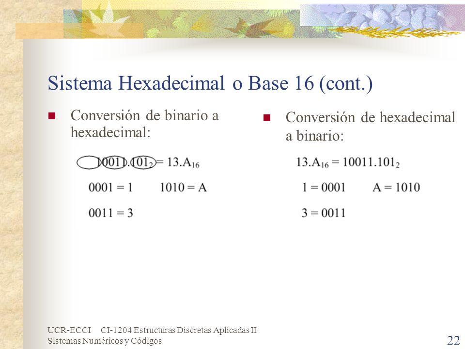 UCR-ECCI CI-1204 Estructuras Discretas Aplicadas II Sistemas Numéricos y Códigos Sistema Hexadecimal o Base 16 (cont.) Conversión de binario a hexadec