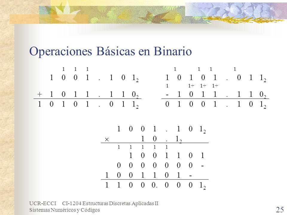 UCR-ECCI CI-1204 Estructuras Discretas Aplicadas II Sistemas Numéricos y Códigos Operaciones Básicas en Binario 25 1111 10101.011212 11+ -1011.110202