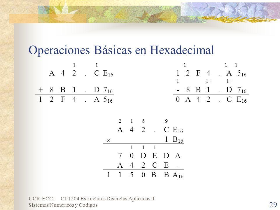 UCR-ECCI CI-1204 Estructuras Discretas Aplicadas II Sistemas Numéricos y Códigos Operaciones Básicas en Hexadecimal 29 11 A42.CE 16 +8B1.D7 16 12F4.A5