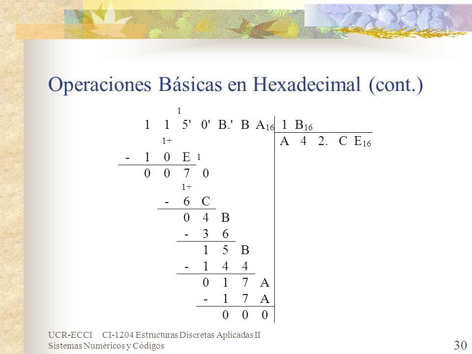 UCR-ECCI CI-1204 Estructuras Discretas Aplicadas II Sistemas Numéricos y Códigos Operaciones Básicas en Hexadecimal (cont.) 30 1 115'0'B.'BA 16 1B 16