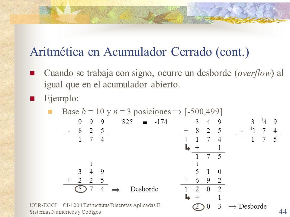 UCR-ECCI CI-1204 Estructuras Discretas Aplicadas II Sistemas Numéricos y Códigos Aritmética en Acumulador Cerrado (cont.) Cuando se trabaja con signo,