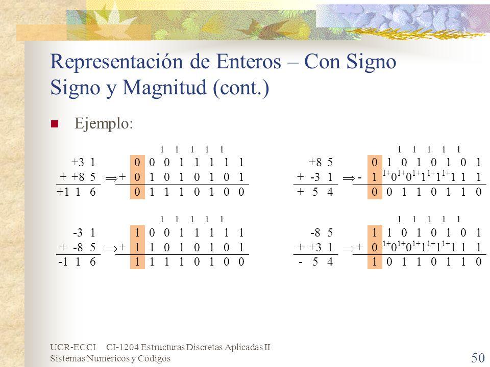 UCR-ECCI CI-1204 Estructuras Discretas Aplicadas II Sistemas Numéricos y Códigos Representación de Enteros – Con Signo Signo y Magnitud (cont.) Ejempl