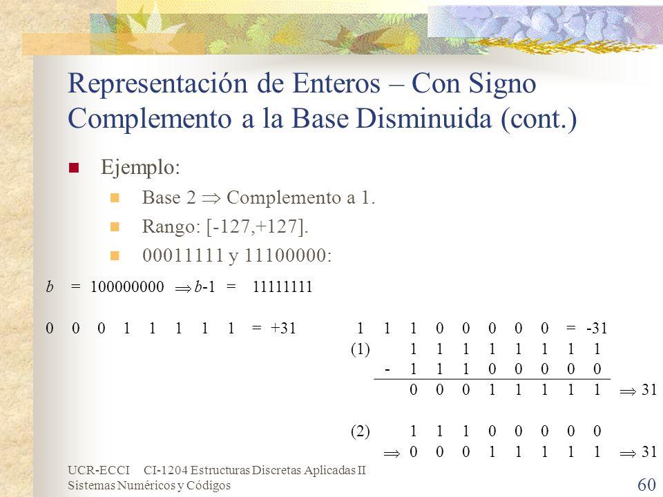 UCR-ECCI CI-1204 Estructuras Discretas Aplicadas II Sistemas Numéricos y Códigos Representación de Enteros – Con Signo Complemento a la Base Disminuid