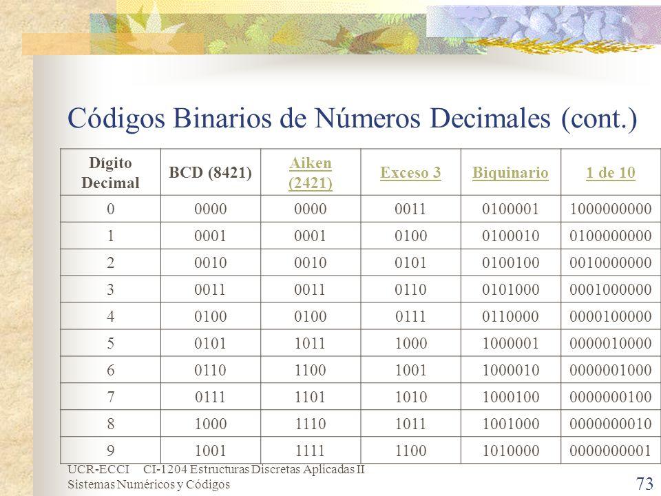 UCR-ECCI CI-1204 Estructuras Discretas Aplicadas II Sistemas Numéricos y Códigos Códigos Binarios de Números Decimales (cont.) Dígito Decimal BCD (842