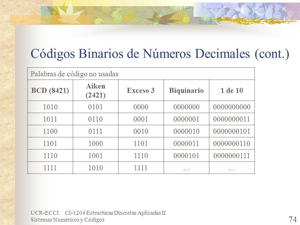 UCR-ECCI CI-1204 Estructuras Discretas Aplicadas II Sistemas Numéricos y Códigos Códigos Binarios de Números Decimales (cont.) Palabras de código no u