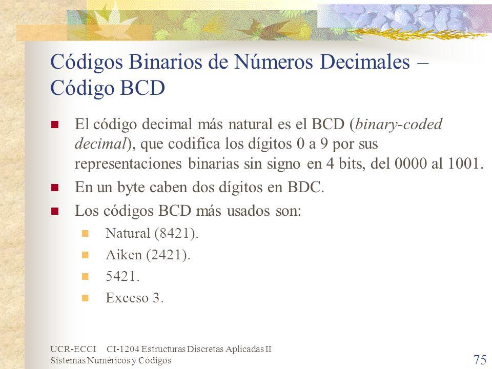UCR-ECCI CI-1204 Estructuras Discretas Aplicadas II Sistemas Numéricos y Códigos Códigos Binarios de Números Decimales – Código BCD El código decimal