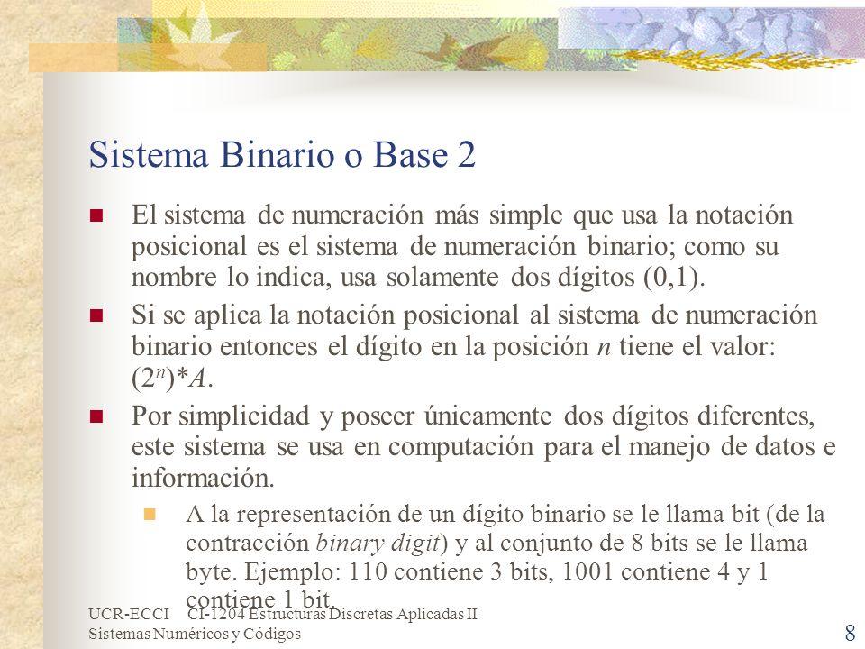 UCR-ECCI CI-1204 Estructuras Discretas Aplicadas II Sistemas Numéricos y Códigos 8 Sistema Binario o Base 2 El sistema de numeración más simple que us