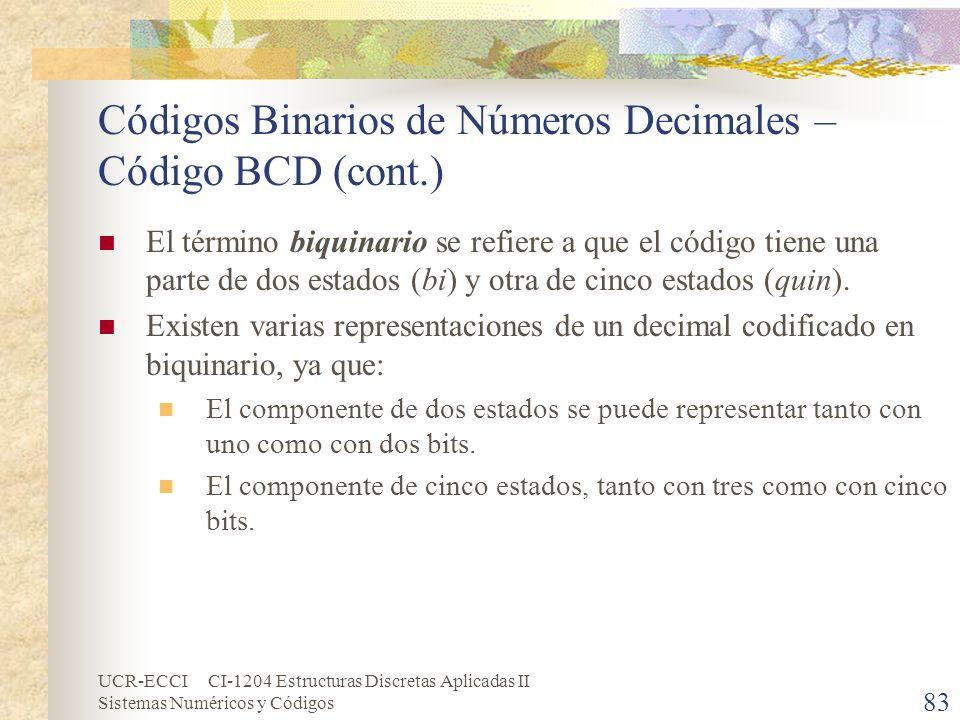 UCR-ECCI CI-1204 Estructuras Discretas Aplicadas II Sistemas Numéricos y Códigos Códigos Binarios de Números Decimales – Código BCD (cont.) El término