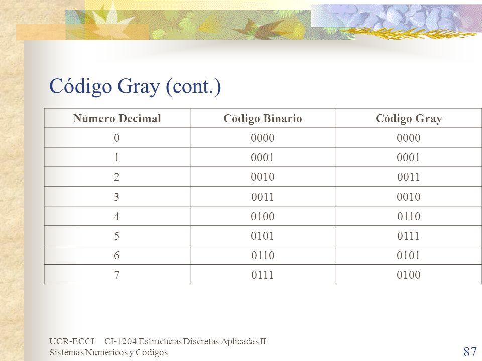 UCR-ECCI CI-1204 Estructuras Discretas Aplicadas II Sistemas Numéricos y Códigos Código Gray (cont.) Número DecimalCódigo BinarioCódigo Gray 00000 100