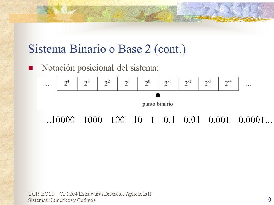 UCR-ECCI CI-1204 Estructuras Discretas Aplicadas II Sistemas Numéricos y Códigos 9 Sistema Binario o Base 2 (cont.) Notación posicional del sistema: