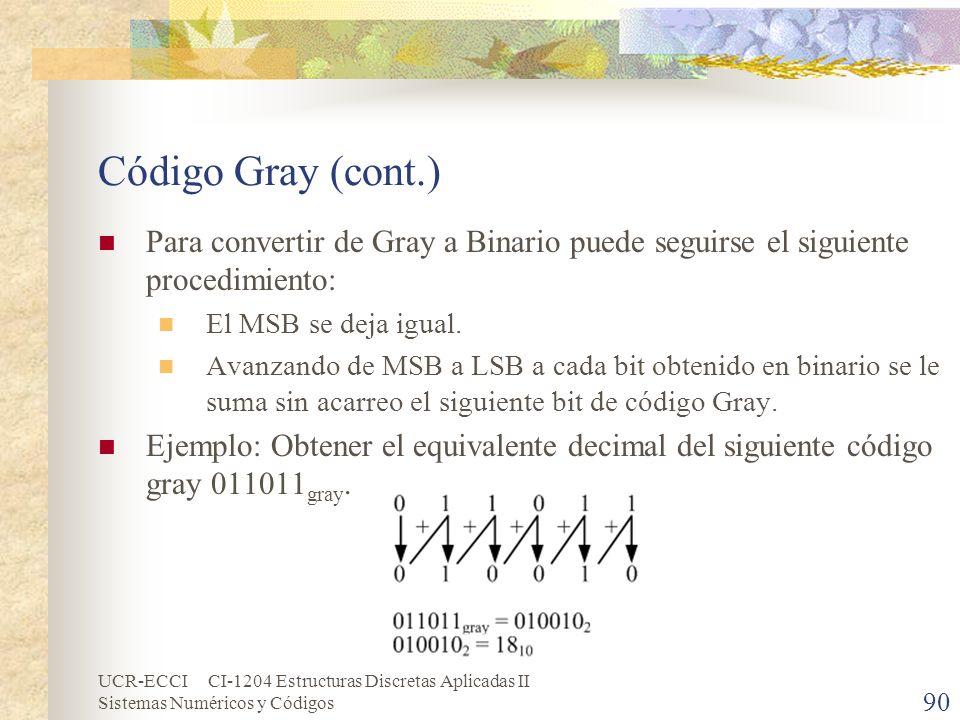 UCR-ECCI CI-1204 Estructuras Discretas Aplicadas II Sistemas Numéricos y Códigos Código Gray (cont.) Para convertir de Gray a Binario puede seguirse e
