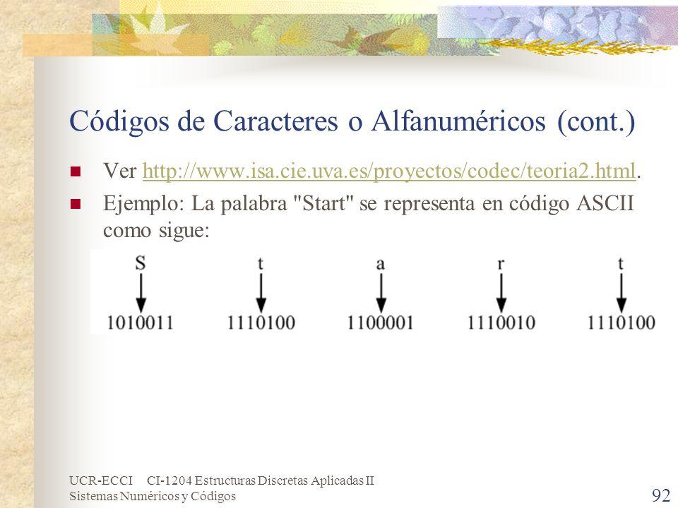 UCR-ECCI CI-1204 Estructuras Discretas Aplicadas II Sistemas Numéricos y Códigos Códigos de Caracteres o Alfanuméricos (cont.) Ver http://www.isa.cie.