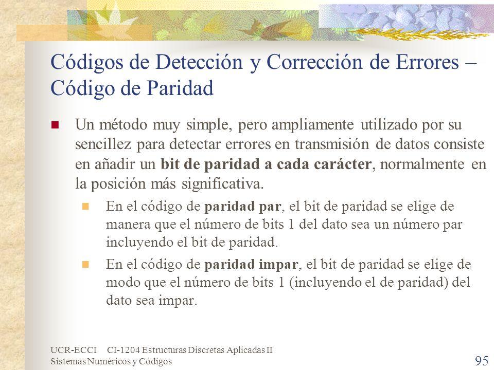 UCR-ECCI CI-1204 Estructuras Discretas Aplicadas II Sistemas Numéricos y Códigos Códigos de Detección y Corrección de Errores – Código de Paridad Un m
