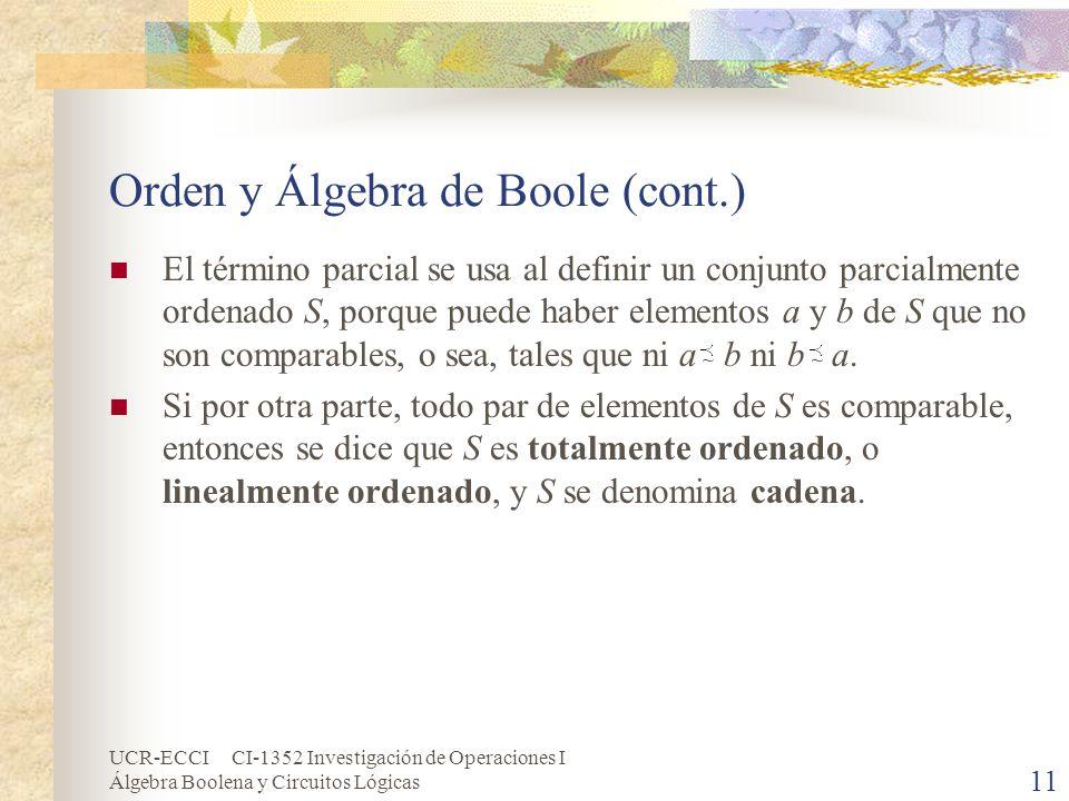 UCR-ECCI CI-1352 Investigación de Operaciones I Álgebra Boolena y Circuitos Lógicas 11 Orden y Álgebra de Boole (cont.) El término parcial se usa al d
