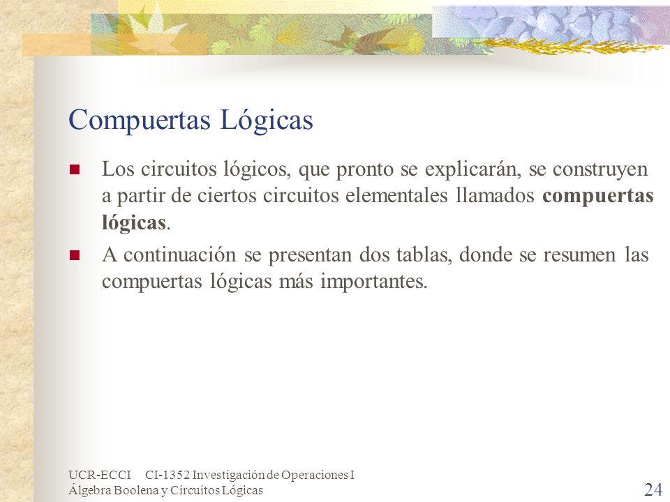 UCR-ECCI CI-1352 Investigación de Operaciones I Álgebra Boolena y Circuitos Lógicas 24 Compuertas Lógicas Los circuitos lógicos, que pronto se explica
