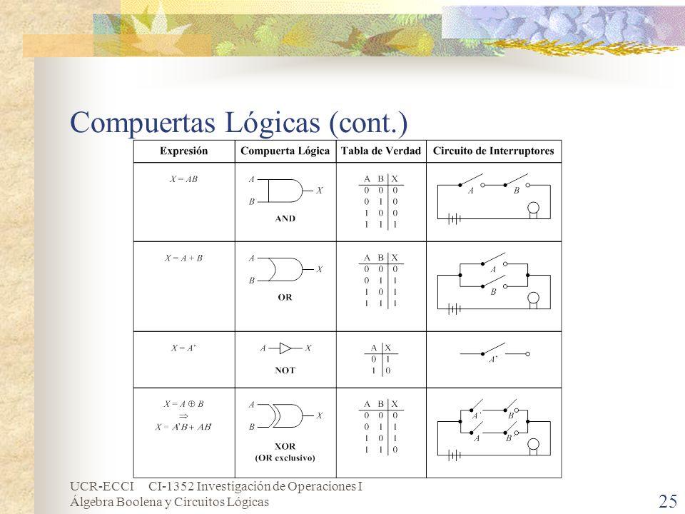 UCR-ECCI CI-1352 Investigación de Operaciones I Álgebra Boolena y Circuitos Lógicas 25 Compuertas Lógicas (cont.)