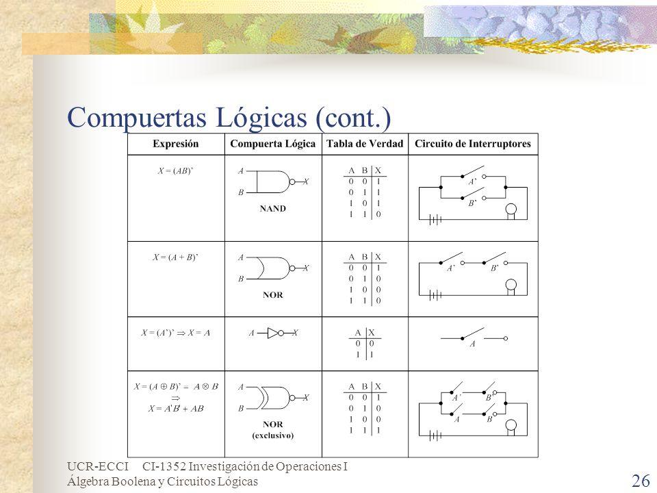 UCR-ECCI CI-1352 Investigación de Operaciones I Álgebra Boolena y Circuitos Lógicas 26 Compuertas Lógicas (cont.)