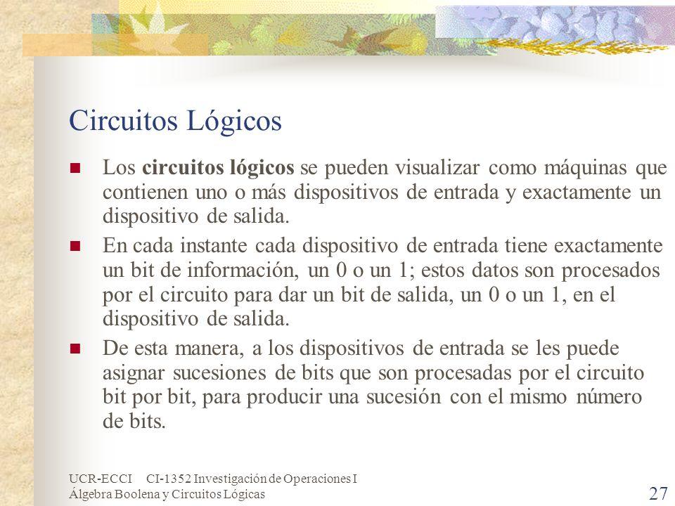 UCR-ECCI CI-1352 Investigación de Operaciones I Álgebra Boolena y Circuitos Lógicas 27 Circuitos Lógicos Los circuitos lógicos se pueden visualizar co