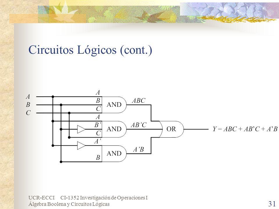 UCR-ECCI CI-1352 Investigación de Operaciones I Álgebra Boolena y Circuitos Lógicas 31 Circuitos Lógicos (cont.)