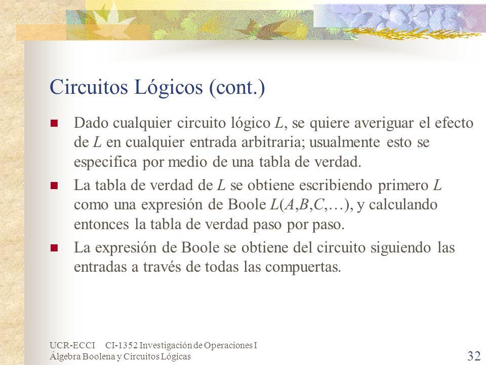 UCR-ECCI CI-1352 Investigación de Operaciones I Álgebra Boolena y Circuitos Lógicas 32 Circuitos Lógicos (cont.) Dado cualquier circuito lógico L, se