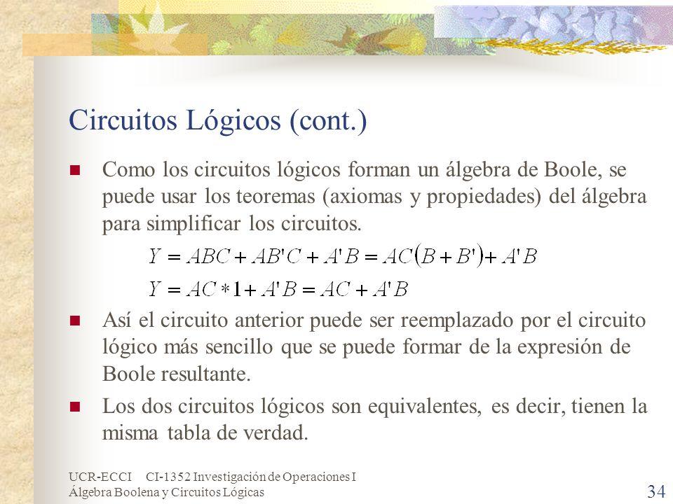 UCR-ECCI CI-1352 Investigación de Operaciones I Álgebra Boolena y Circuitos Lógicas 34 Circuitos Lógicos (cont.) Como los circuitos lógicos forman un