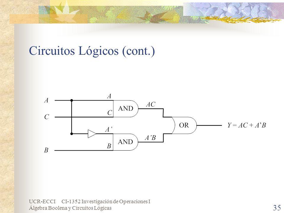 UCR-ECCI CI-1352 Investigación de Operaciones I Álgebra Boolena y Circuitos Lógicas 35 Circuitos Lógicos (cont.)