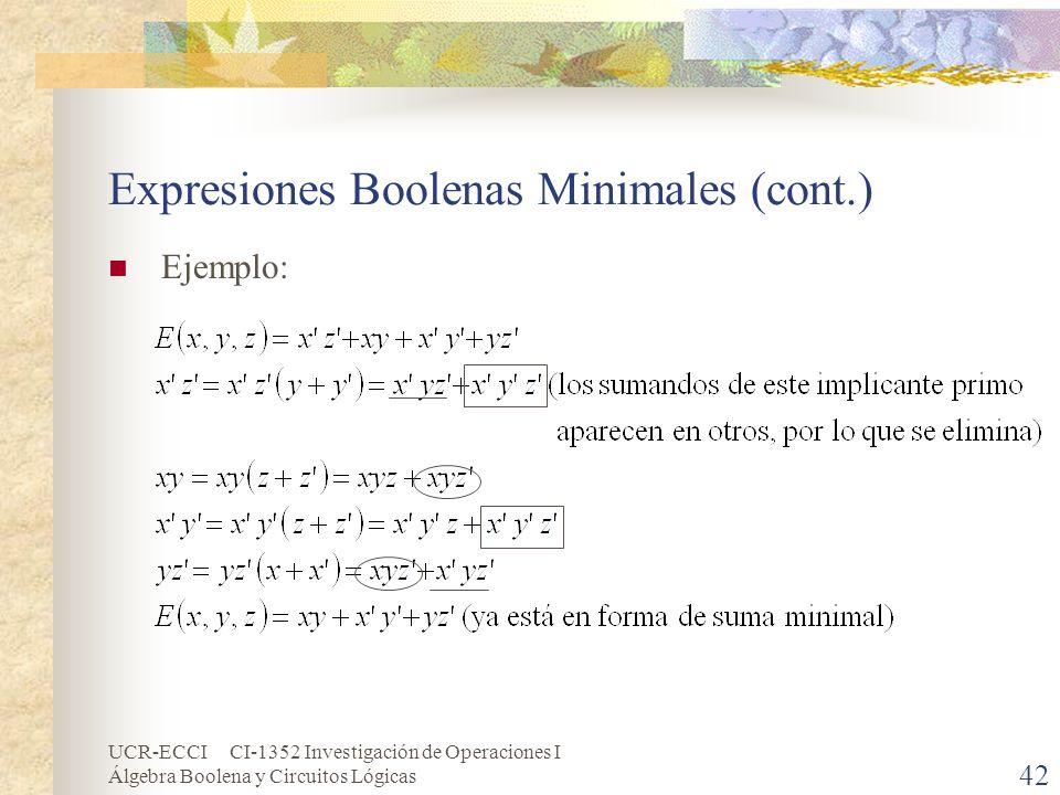 UCR-ECCI CI-1352 Investigación de Operaciones I Álgebra Boolena y Circuitos Lógicas 42 Expresiones Boolenas Minimales (cont.) Ejemplo: