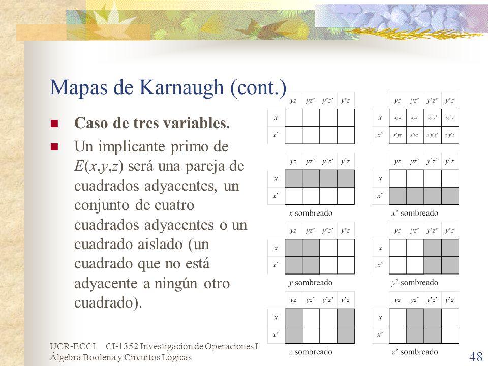 UCR-ECCI CI-1352 Investigación de Operaciones I Álgebra Boolena y Circuitos Lógicas 48 Mapas de Karnaugh (cont.) Caso de tres variables. Un implicante