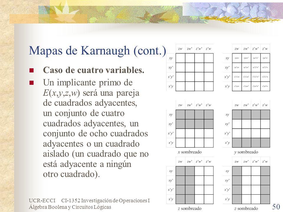 UCR-ECCI CI-1352 Investigación de Operaciones I Álgebra Boolena y Circuitos Lógicas 50 Mapas de Karnaugh (cont.) Caso de cuatro variables. Un implican