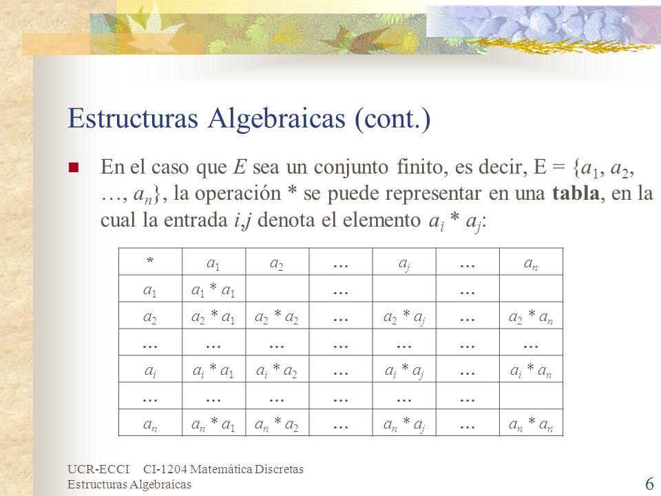 UCR-ECCI CI-1204 Matemática Discretas Estructuras Algebraicas 6 Estructuras Algebraicas (cont.) En el caso que E sea un conjunto finito, es decir, E =