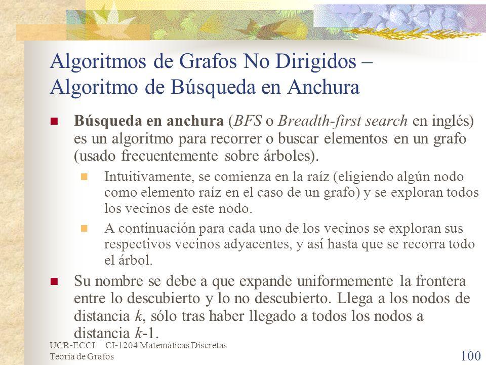 UCR-ECCI CI-1204 Matemáticas Discretas Teoría de Grafos Algoritmos de Grafos No Dirigidos – Algoritmo de Búsqueda en Anchura Búsqueda en anchura (BFS