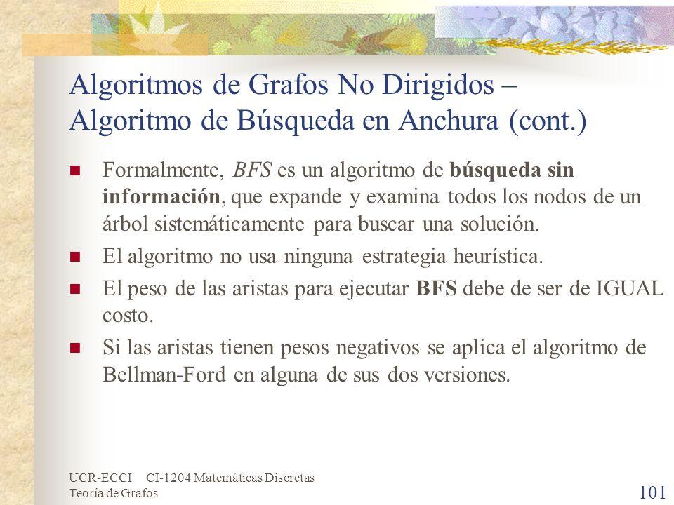 UCR-ECCI CI-1204 Matemáticas Discretas Teoría de Grafos Algoritmos de Grafos No Dirigidos – Algoritmo de Búsqueda en Anchura (cont.) Formalmente, BFS