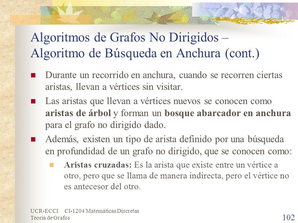 UCR-ECCI CI-1204 Matemáticas Discretas Teoría de Grafos Algoritmos de Grafos No Dirigidos – Algoritmo de Búsqueda en Anchura (cont.) Durante un recorr