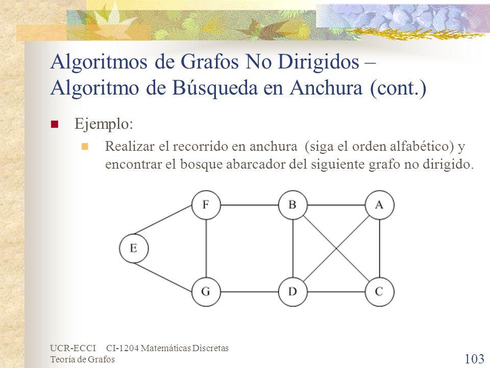 UCR-ECCI CI-1204 Matemáticas Discretas Teoría de Grafos Algoritmos de Grafos No Dirigidos – Algoritmo de Búsqueda en Anchura (cont.) Ejemplo: Realizar