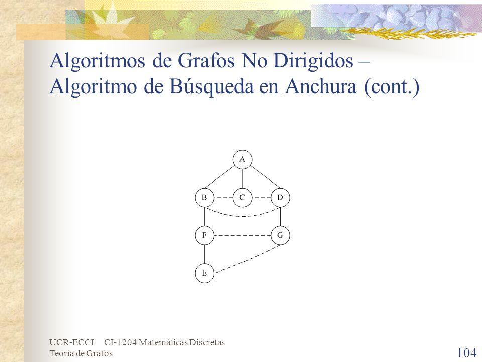 UCR-ECCI CI-1204 Matemáticas Discretas Teoría de Grafos Algoritmos de Grafos No Dirigidos – Algoritmo de Búsqueda en Anchura (cont.) 104