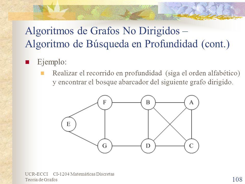 UCR-ECCI CI-1204 Matemáticas Discretas Teoría de Grafos Algoritmos de Grafos No Dirigidos – Algoritmo de Búsqueda en Profundidad (cont.) Ejemplo: Real