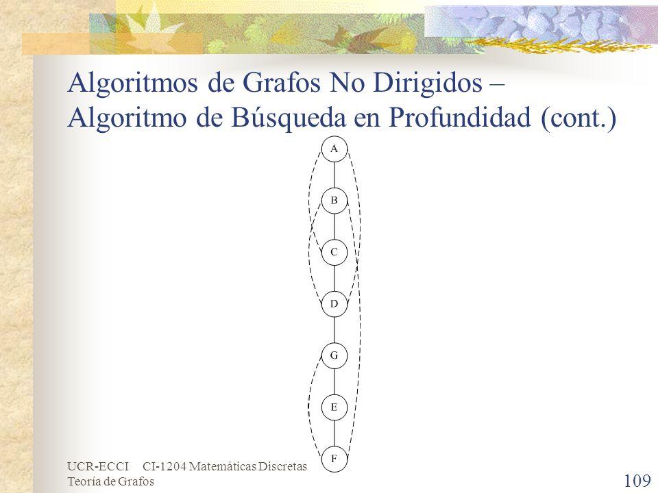 UCR-ECCI CI-1204 Matemáticas Discretas Teoría de Grafos Algoritmos de Grafos No Dirigidos – Algoritmo de Búsqueda en Profundidad (cont.) 109