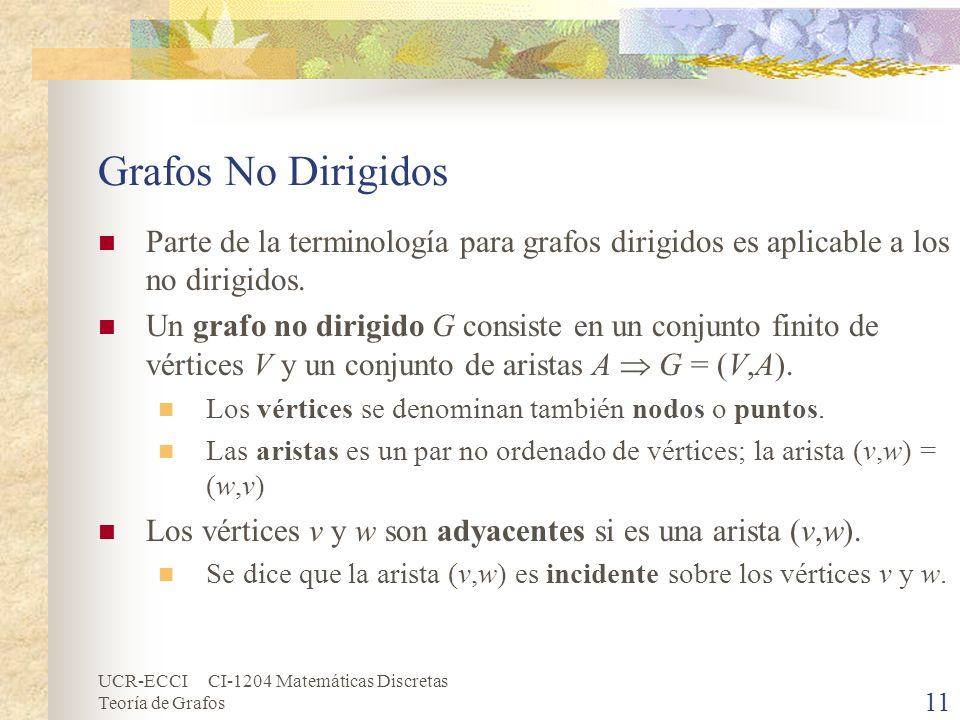 UCR-ECCI CI-1204 Matemáticas Discretas Teoría de Grafos Grafos No Dirigidos Parte de la terminología para grafos dirigidos es aplicable a los no dirig