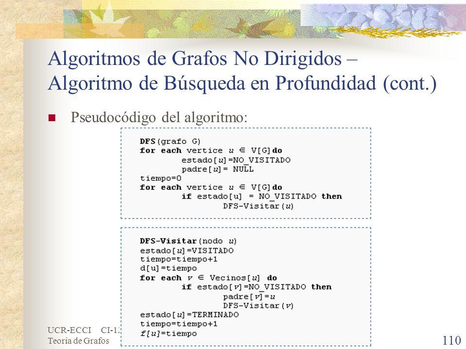 UCR-ECCI CI-1204 Matemáticas Discretas Teoría de Grafos Algoritmos de Grafos No Dirigidos – Algoritmo de Búsqueda en Profundidad (cont.) Pseudocódigo