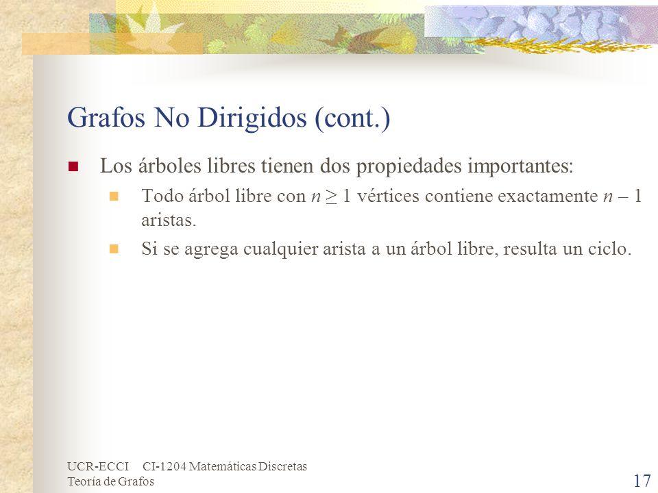 UCR-ECCI CI-1204 Matemáticas Discretas Teoría de Grafos Grafos No Dirigidos (cont.) Los árboles libres tienen dos propiedades importantes: Todo árbol