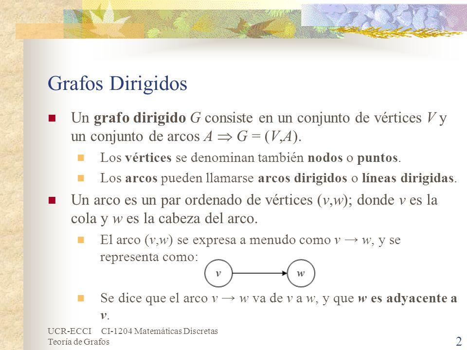 UCR-ECCI CI-1204 Matemáticas Discretas Teoría de Grafos 2 Grafos Dirigidos Un grafo dirigido G consiste en un conjunto de vértices V y un conjunto de