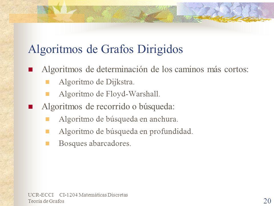UCR-ECCI CI-1204 Matemáticas Discretas Teoría de Grafos Algoritmos de Grafos Dirigidos Algoritmos de determinación de los caminos más cortos: Algoritm