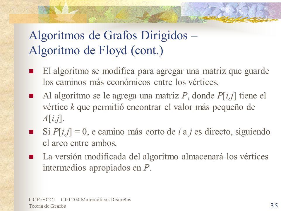 UCR-ECCI CI-1204 Matemáticas Discretas Teoría de Grafos Algoritmos de Grafos Dirigidos – Algoritmo de Floyd (cont.) El algoritmo se modifica para agre